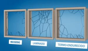Ventana vidrio